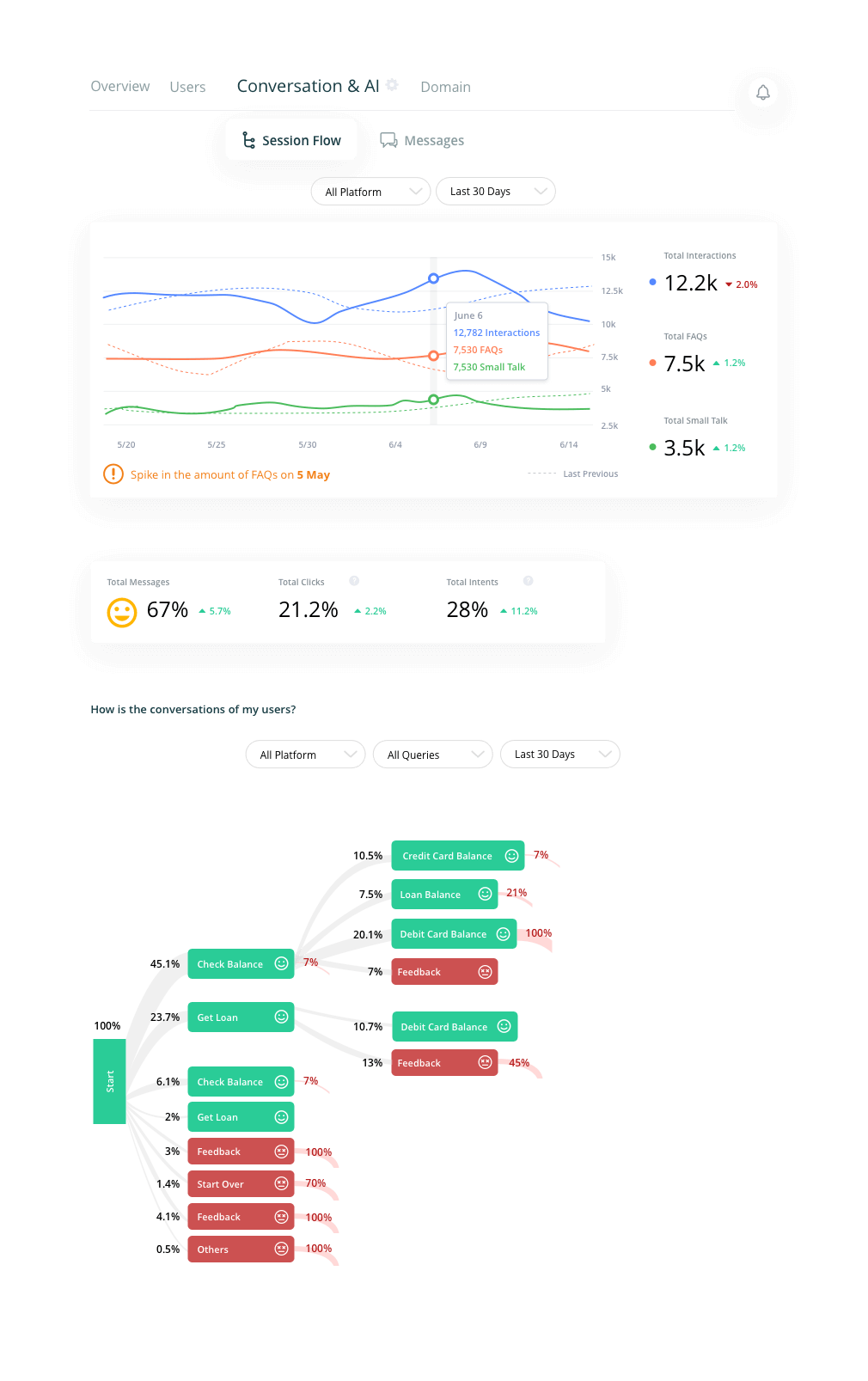 Analytics Dashboard 3