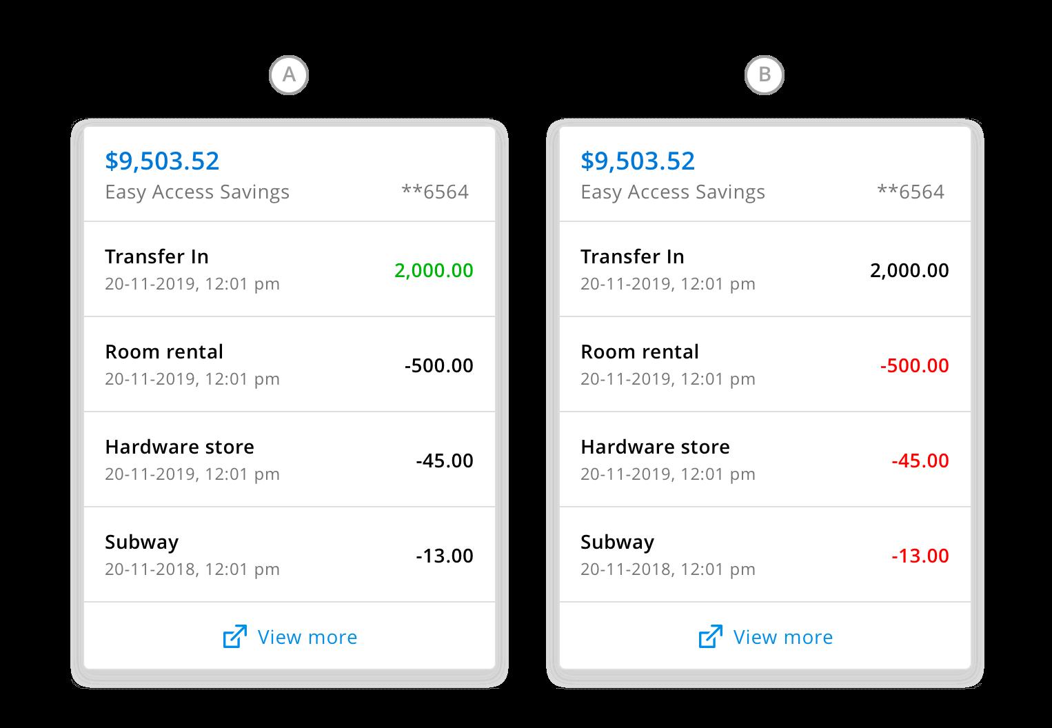 Account balance comparison