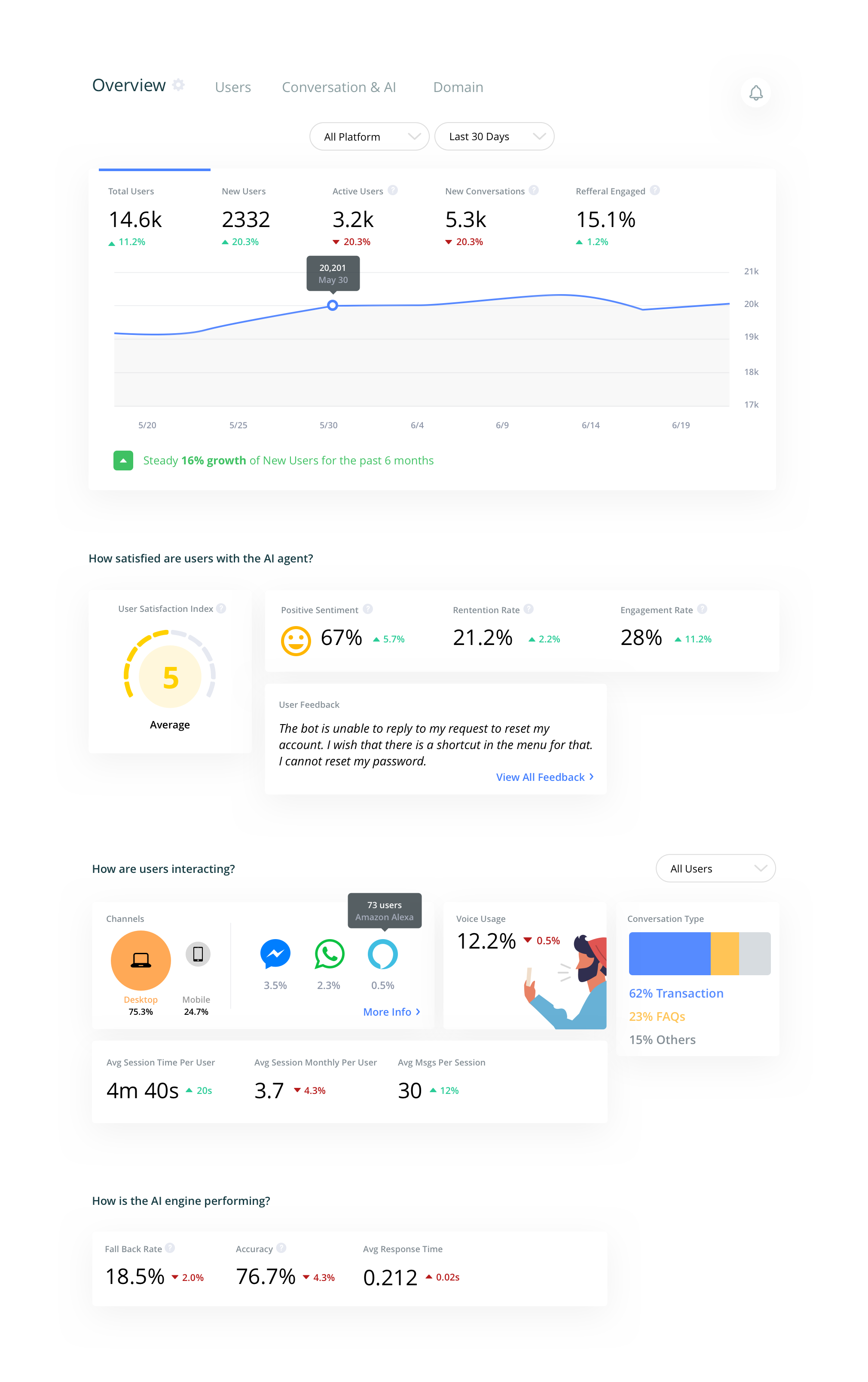 Analytics Dashboard 1